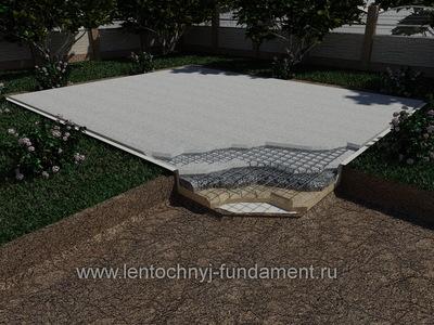 Фундамент для дома монолитная плита с подвалом 9х7